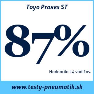 Test celoročných pneumatík Toyo Proxes ST