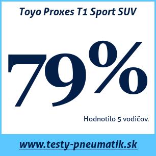 Test letných pneumatík Toyo Proxes T1 Sport SUV
