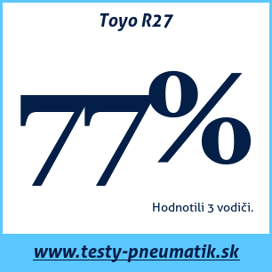 Test letných pneumatík Toyo R27