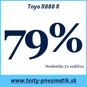 Test letných pneumatík Toyo R888 R