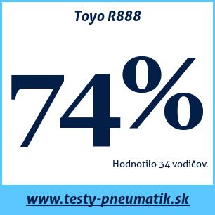 Test letných pneumatík Toyo R888