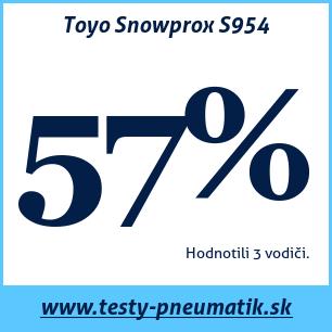 Test zimných pneumatík Toyo Snowprox S954