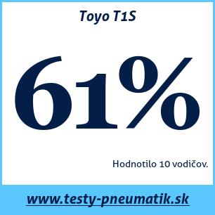 Test letných pneumatík Toyo T1S