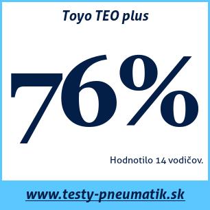 Test letných pneumatík Toyo TEO plus