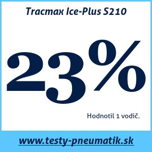 Test zimných pneumatík Tracmax Ice-Plus S210