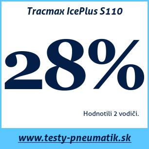 Test zimných pneumatík Tracmax IcePlus S110