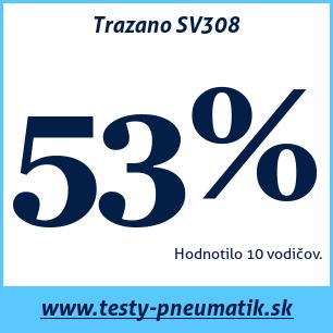 Test letných pneumatík Trazano SV308
