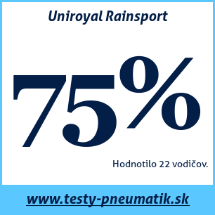 Test letných pneumatík Uniroyal Rainsport