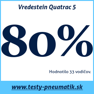test vredestein quatrac 5 83 6 recenzi testy. Black Bedroom Furniture Sets. Home Design Ideas