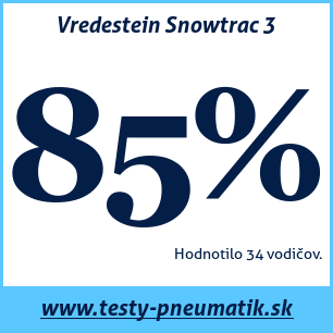 Test zimných pneumatík Vredestein Snowtrac 3