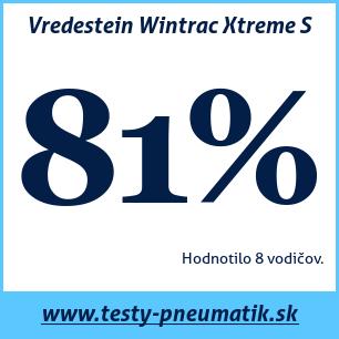 Test zimných pneumatík Vredestein Wintrac Xtreme S