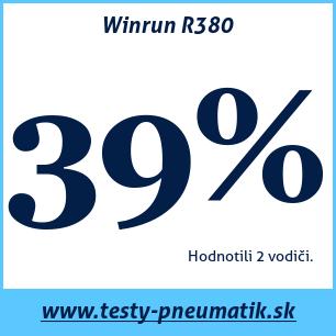 Test letných pneumatík Winrun R380