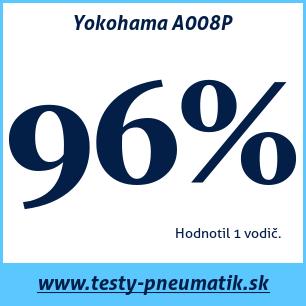 Test letných pneumatík Yokohama A008P