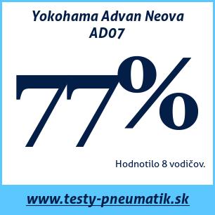 Test letných pneumatík Yokohama Advan Neova AD07