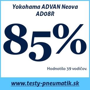 Test letných pneumatík Yokohama ADVAN Neova AD08R