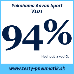 Test letných pneumatík Yokohama Advan Sport V103