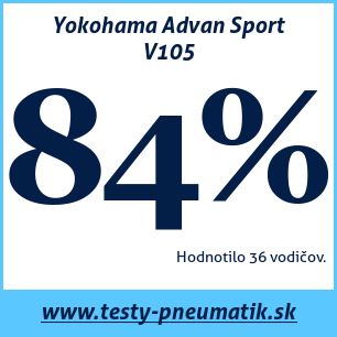 Test letných pneumatík Yokohama Advan Sport V105