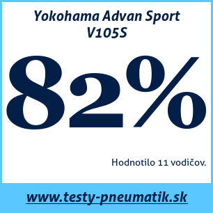 Test letných pneumatík Yokohama Advan Sport V105S