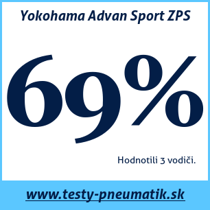 Test letných pneumatík Yokohama Advan Sport ZPS