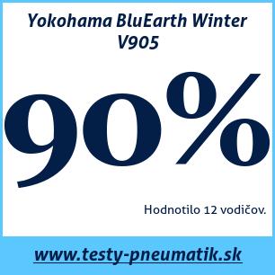 Test zimných pneumatík Yokohama BluEarth Winter V905