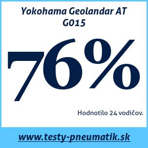 Test celoročných pneumatík Yokohama Geolandar AT G015
