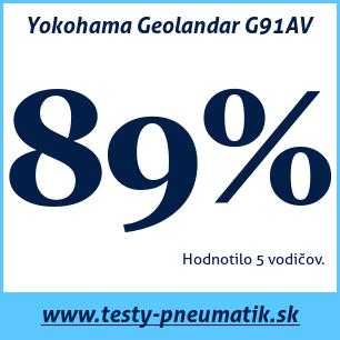 test yokohama geolandar g91av 79 2 recenzie testy. Black Bedroom Furniture Sets. Home Design Ideas