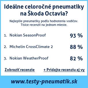 Test pneumatík na Škoda Octavia